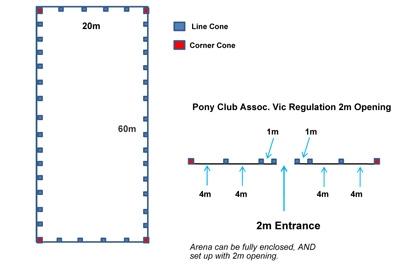 portable-arena_diagram